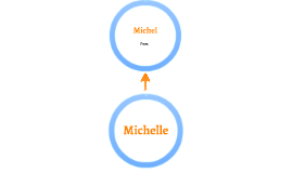Copy of Michelle