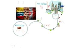 Comercio internacional del cacao en Grano