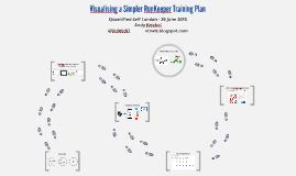 Visualising a Simpler RunKeeper Training Plan