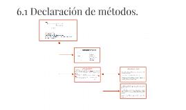 6.1 Declaración de métodos.