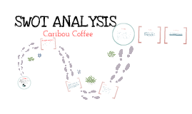 caribou coffee swot analysis Create swot analysis like this template called coffee shop - swot diagram in minutes with smartdraw smartdraw includes swot analysis templates you can customize and insert into office.