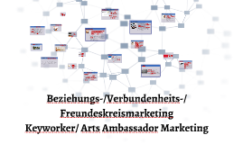 Beziehungs-/Verbundenheits-/Freundeskreismarketing Key Worker/Arts Ambassador Marketing