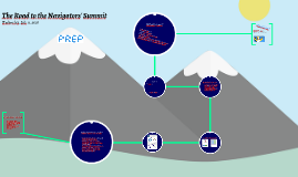 The Road to the PrEP Summit