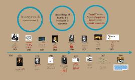 Copy of Linea de Tiempo Investigación de Operaciones