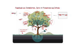 Copy of Pagtiyak sa Damdamin, Tono at Pananaw ng Teksto