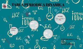 Tabla periodica dinamica by ruben aguilera on prezi copy of tabla periodica dinamica urtaz Gallery