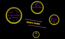 Copy of KATE'S STORY
