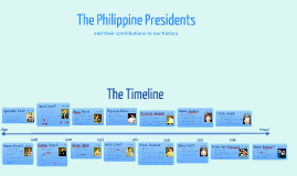 The Philippine Presidents And Their Contributions To Society By Ivan Co On Prezi