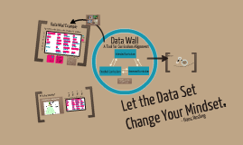 Copy of Data Wall