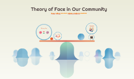 Theory of Face in Our Community