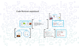 Code Review explained