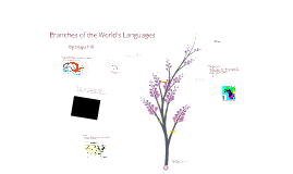 Branches of the World's Languages