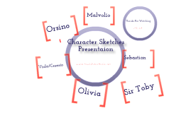 Character Sketches Presentation