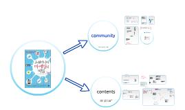 Copy of 소셜미디어마케팅의 비밀 3