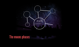 The moons phases