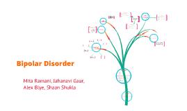 Biology Bipolar Disorder Presentation