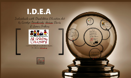 I.D.E.A