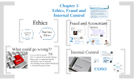Chapter 3r: Risk and Control