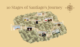10 Stages of Santiago's Journey
