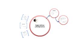 Copy of Reglas Aditivas y Multiplicativas
