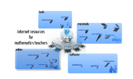 Internet Resources for Mathematics Teachers