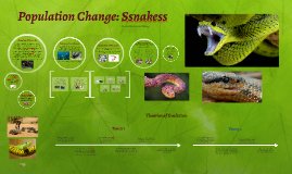 Population Change: Ssssnakes