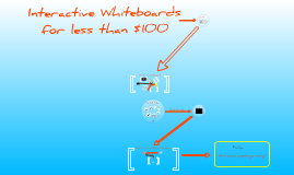 Interactive Whiteboards for $100?
