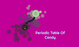 Periodic Table Of Candy