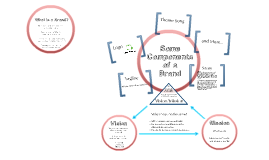 Brand + Vision + Mission