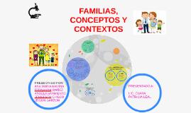 Copy of TIPOLOGÍA DE LA FAMILIA