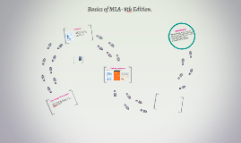Copy of Basics of MLA- 8th Edition.