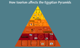 Copy of Tourism at the Egyptian Pyramids