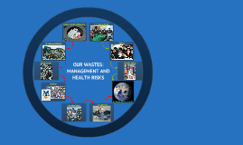 Human Population: Wastes - Management and their Health Risks