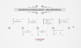 ELEMENTS OF DELEGATION / ORGANIZATIONS