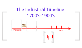 The Industrial Revolution Timeline by Diamond Wilson on Prezi