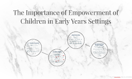 The importance of empowerment of children in early years set