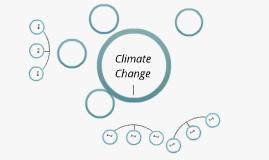 Climate Change Mindmap