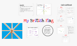 Creating the British Flag