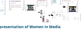 Copy of Representation of Women in Media