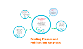 Printing Presses and Publications Act (1948)