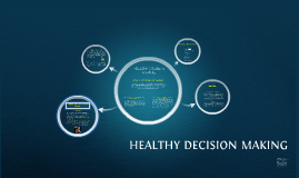 Copy of Copy of Healthy Decision Making