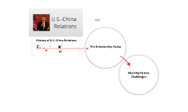China and the U.S.