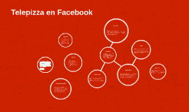 Telepizza en Facebook