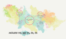 Análisis del art 34, 35, 36