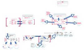 Copy of Consideraciones y estrategias de la determinación de precios.