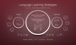 Copy of Language Learning Strategies: Oxford's Strategy Classification System
