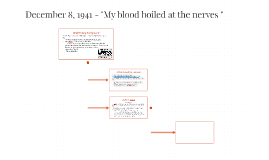 """December 8, 1941 - """"My blood boiled at the nerves """""""