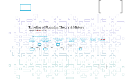 Copy of Timeline of Planning Theory & History