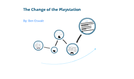 The Change of the Playstation