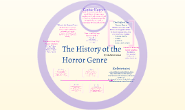The History of the Horror Genre